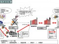 非常通信訓練の概略図(総務省発表資料より)