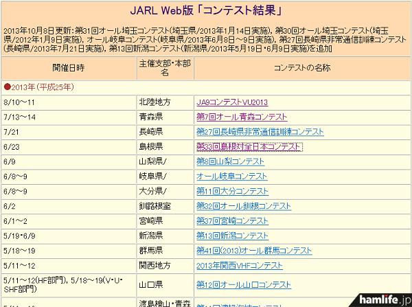 10月8日に更新されたJARL Web版 「コンテスト結果」(同Webサイトから)