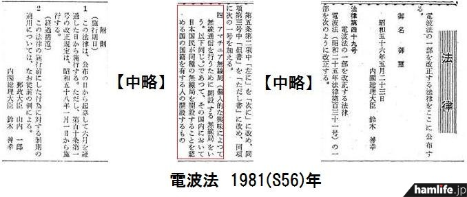 1981(昭和56)年5月23日の官報より
