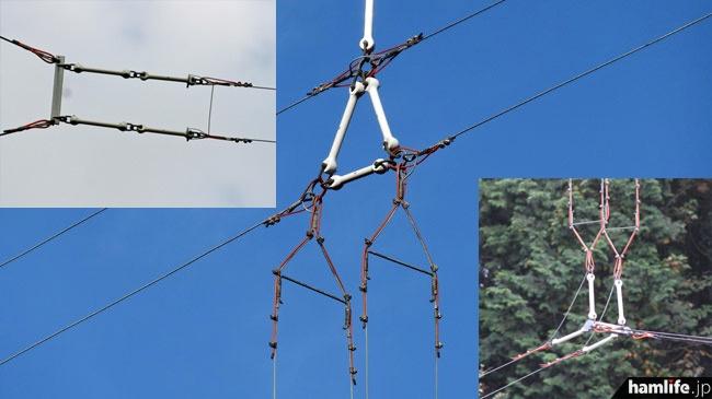 給電方法や碍子、ワイヤーの使用方法など、アマチュア無線家にも参考になる