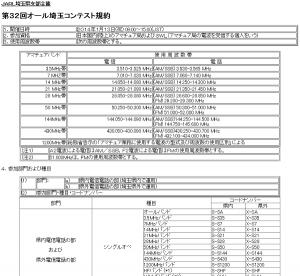 「第32回オール埼玉コンテスト」の規約(一部抜粋)