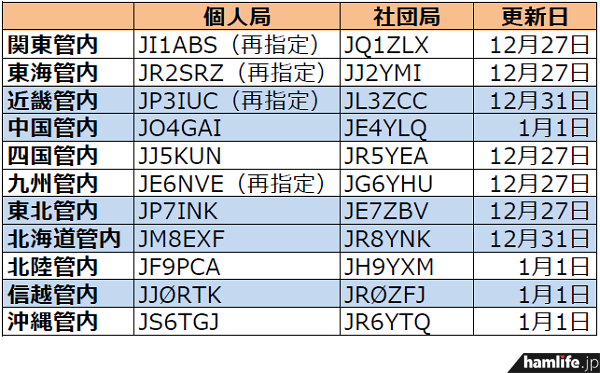 ja-callsign-fuyojyoukyou20140107