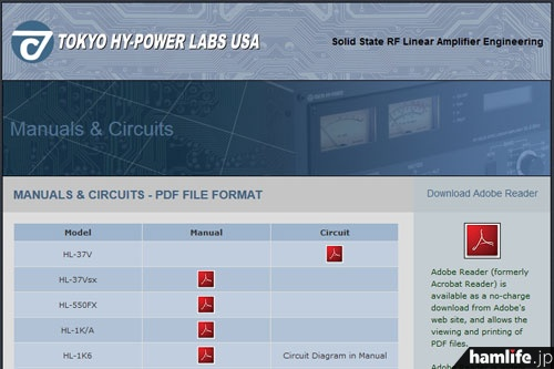 TOKYO HY-POWER LABS USAのWebサイト(トップページ)には、同社製品のマニュアルと回路図がPDFファイルで公開されている