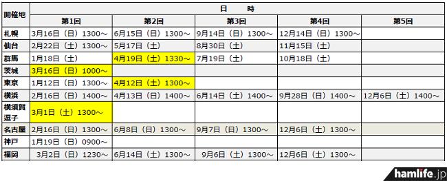fcc-licence20140213