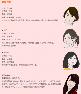 「3人娘アマチュア無線チャレンジ物語」登場人物の紹介(月刊FBニュースより)