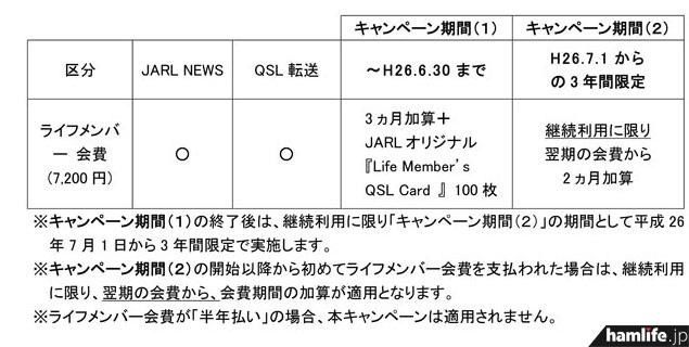 JARL第15回理事会報告より