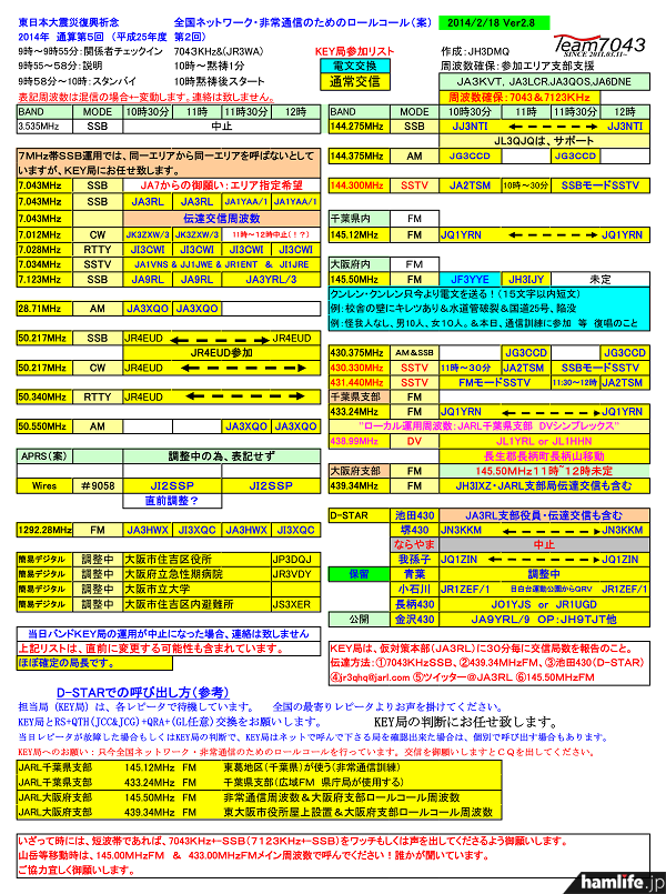 JH3DMQ・水谷氏作成による運用スケジュール(2014/2/18 Ver2.8)。詳しくは下記関連リンク「東日本大震災復興祈念 全国ネットワーク・非常通信のためのロールコール(PDF形式)」で確認