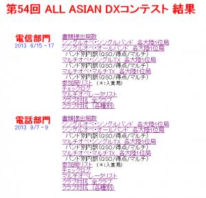 「第54回 ALL ASIAN DXコンテスト」は「電信部門」のほうが「電話部門」より、参加局数が480局ほど多い結果となった(JARL Webサイトから)