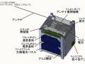 超小型衛星ITF-1「結」の構造図(筑波大学ネットワーク衛星「結」プロジェクトWebサイトから)