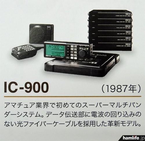 光ファイバーを使用した革新的セパレート機、IC-900(アイコムカレンダーより)