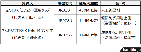 satellite-ginrei2-22