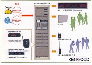 JVCケンウッドの無線を利用した緊急情報配信システム(パンフレットより=クリックで拡大)