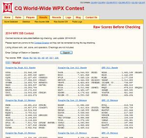 Webサイトには「2014 CQ World-Wide WPX Contest SSB」の暫定結果が公表されている
