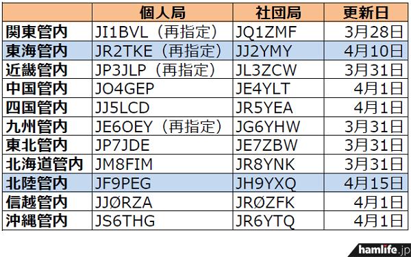 ja-callsign-fuyojyoukyou20140415