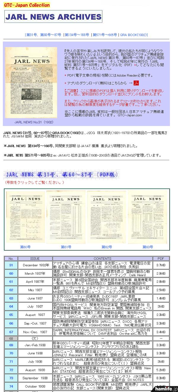「JARL NEWS」の電子化アーカイブページには、号数、発行日、記載内容の説明などがリスト化され、非常に見やすい。号数の部分をクリックすると、PDFデータがダウンロードできる(同Webサイトから)