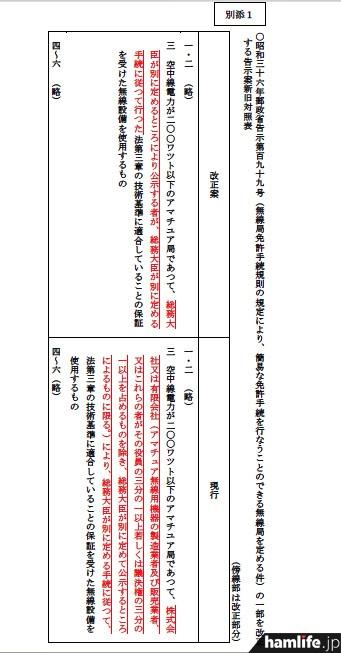 添付されていたPDF、昭和36年郵政省告示第199号の一部を改正する告示案より