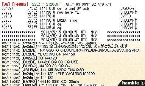 5月15日の台湾局入感がリポートされた、DX Scapeと144MHz帯リアルタイム情報の画面より