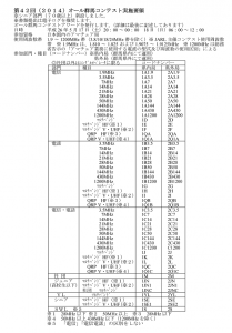 「第42回(2014)オール群馬コンテスト」の規約(一部抜粋)