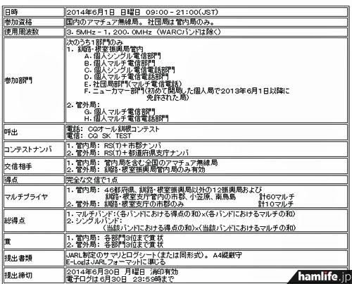 「第33回オール釧根コンテスト」規約より