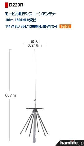第一電波工業の新製品、D220R(同社Webサイトより)
