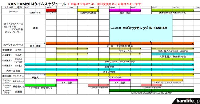 「KANHAM2014」初日(7月19日)のタイムスケジュール(第19回 関西アマチュア無線フェスティバルのWebサイトより)