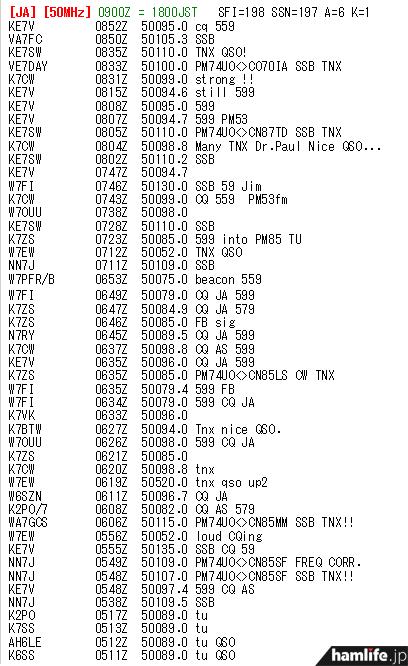 7月8日の50MHz帯入感リポートの一部(DX SCAPEのJA 50MHzより一部抜粋)