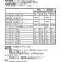 「第18回ALL滋賀コンテスト」の規定(一部抜粋)