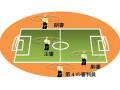 j-league-referee-communicationsystem2