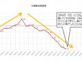 太陽黒点数(SSN)は、7月16日(水)に前代未聞の「11」を記録!