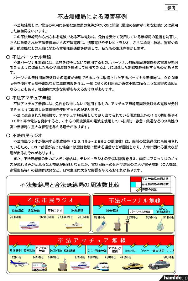 huhou-musenkyoku-torishimari-125