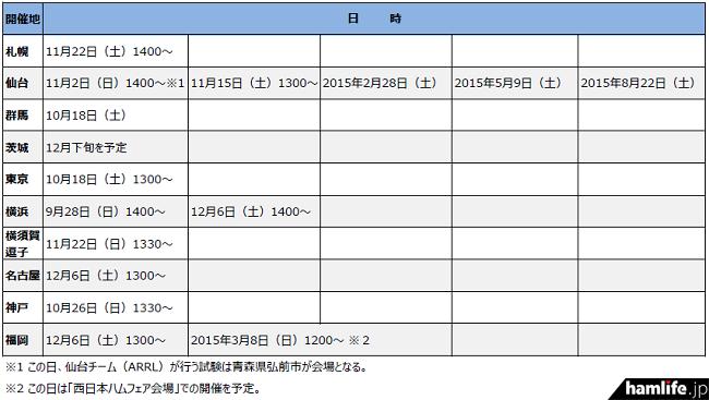 fcc-licence20140926-1