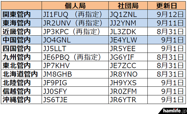 ja-callsign-fuyojyoukyou20140912