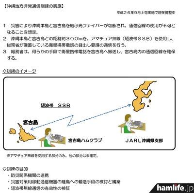JARL沖縄県支部による、この非常通信訓練の概要