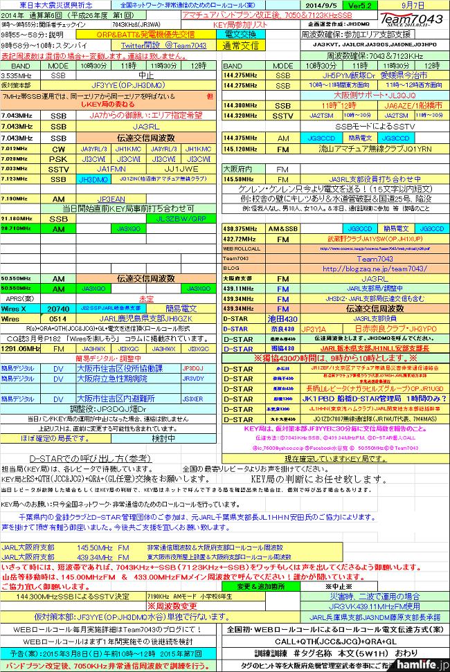 JH3DMQ・水谷氏作成による運用スケジュール。詳しくは下記関連リンク「東日本大震災復興祈念 全国ネットワーク・非常通信のためのロールコール(PDF形式)」で確認