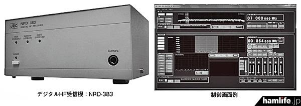 JRCのデジタルHF受信機、NRD-383(同社資料より)