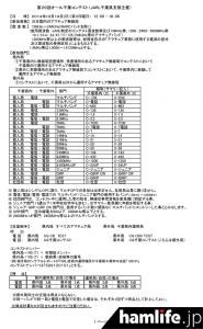 「オール千葉コンテスト」の規約(一部抜粋)
