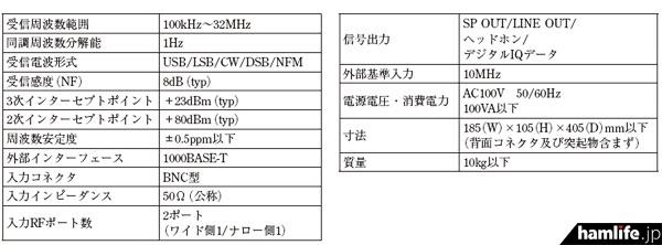 NRD-383の定格