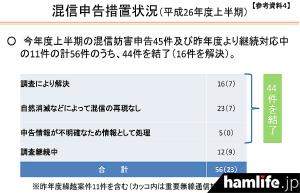 shikokusoutsuu-torishimari-gaikyo-3-6