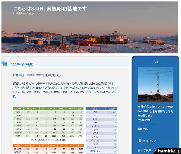 ブログ「こちらは8J1RL南極昭和基地です」で、第55次隊員が10,000QSO達成したことを報告した