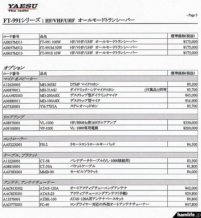 FT-991シリーズの価格とオプション品リスト。WIRES-X接続用キット・HRI-200は記載されていない