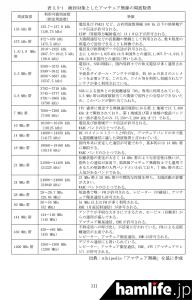 soumu-wpt-system-ikenbosyu-3