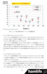 soumu-wpt-system-ikenbosyu-5