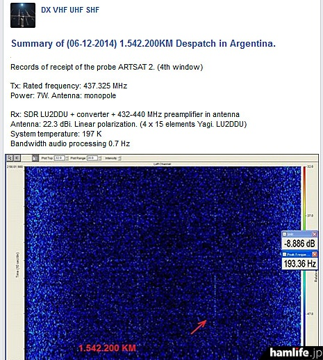 Facebookの「DX VHF UHF SHF」ページに投稿されたLU2DDUのリポートより