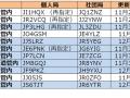 ja-callsign-fuyojyoukyou20141201