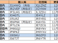 ja-callsign-fuyojyoukyou20141208