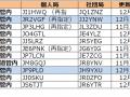 ja-callsign-fuyojyoukyou20141216
