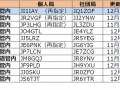 ja-callsign-fuyojyoukyou20141217