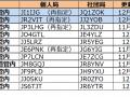 ja-callsign-fuyojyoukyou20141229