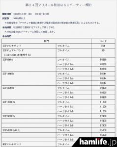 「第24回VUオール秋田QSOパーティー」規約の一部(同Webサイトから)