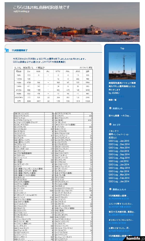 ブログ「こちらは8J1RL南極昭和基地です」では、、1月20日をもって第55次隊の運用終了の報告とともに、運用集計データが公開されている